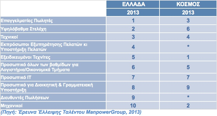 Manpower_Epaggelmata