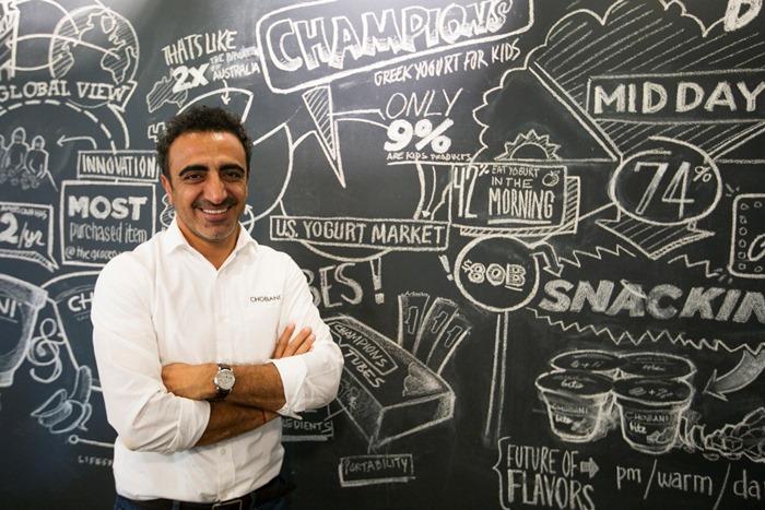 Chobani: Μια εταιρεία φαινόμενο