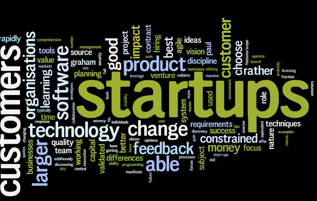O χάρτης των επενδύσεων σε τεχνολογικές startups