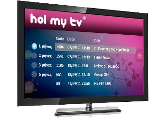 Το Travel Channel στο hol my tv