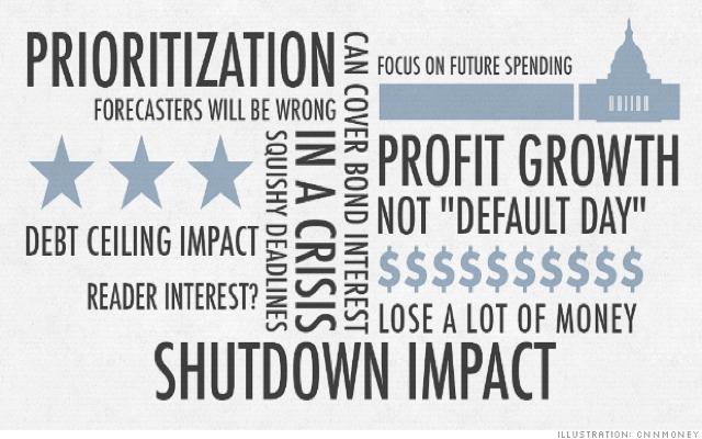 debt ceiling cloud usa