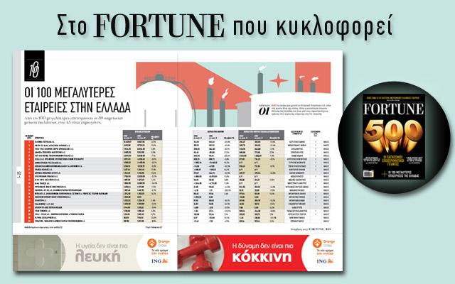 Οι 100 εταιρείες–πρωταθλητές της Ελλάδας