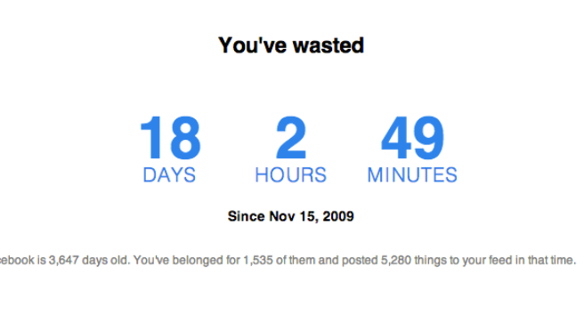 Πόσο χρόνο σπαταλήσατε στο Facebook;