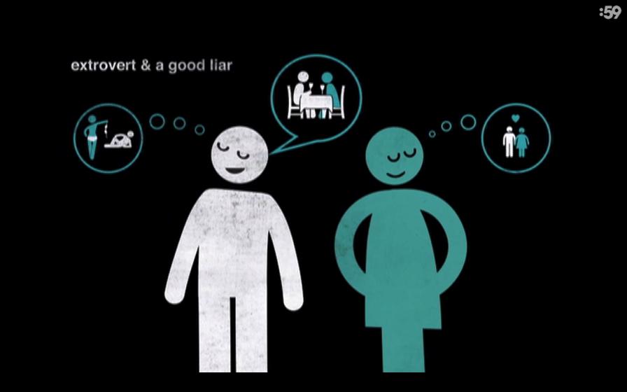Βίντεο: Πόσο καλός ψεύτης είστε;