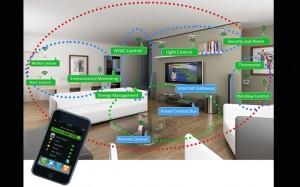 Smart_Home_Tech