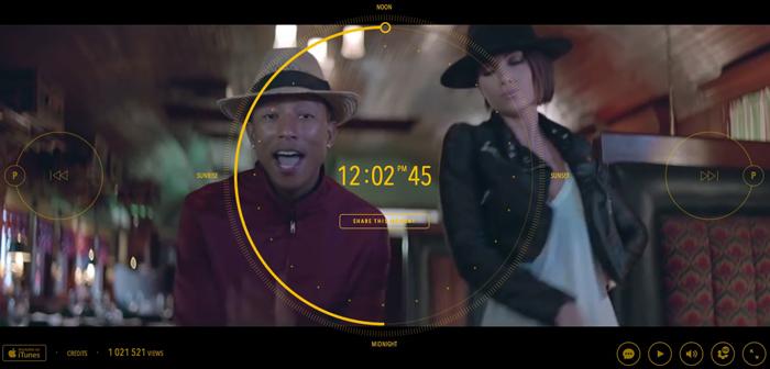 Στο 24ωρο video clip τραγουδούν και χορεύουν μέρα-νύχτα