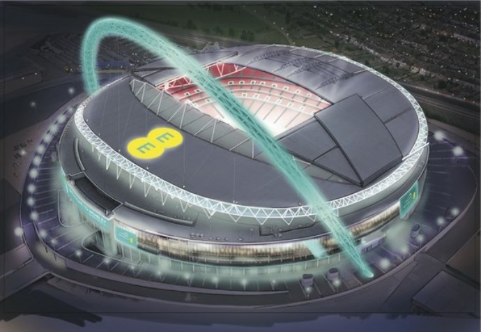 Wembley Connected