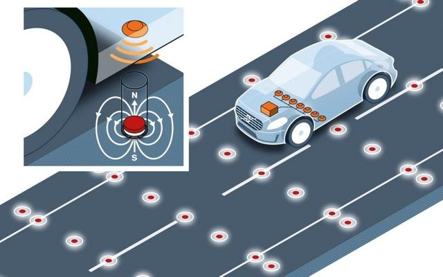 Μαγνητικοί δρόμοι για τα αυτοκίνητα του μέλλοντος