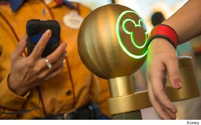 Walt Disney η… οργουελική!