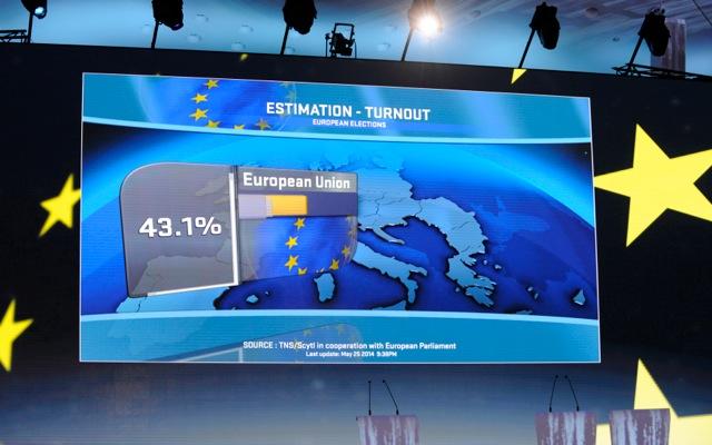 Νίκη για το Ευρωπαϊκό Λαϊκό Κόμμα, την ακροδεξιά και την αποχή