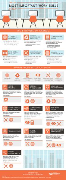 2020-Work-Skills_28047