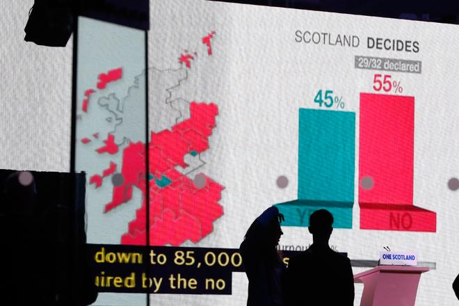 Τα τελικά αποτελέσματα του δημοψηφίσματος στη Σκωτία