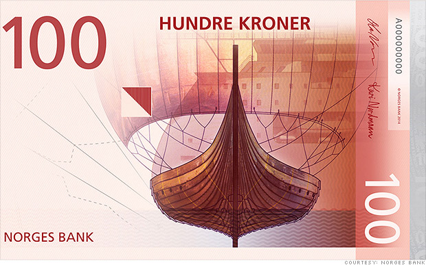 norway-currency