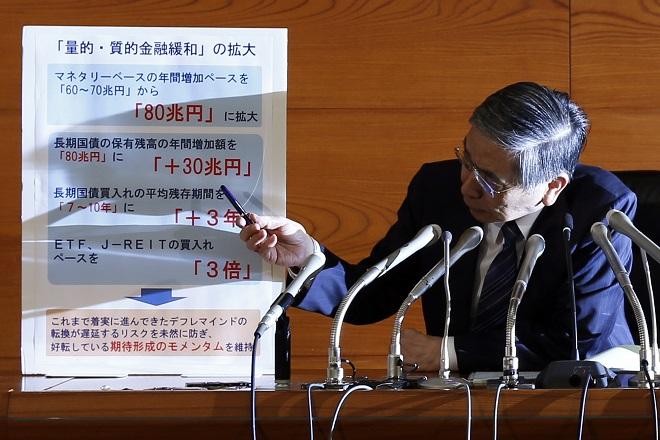 Μέτρα ενίσχυσης της ρευστότητας ανακοίνωσε η Ιαπωνία