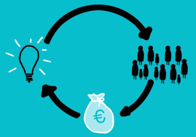 Έρχεται νομοσχέδιο για την ανάπτυξη των startups στην Ελλάδα