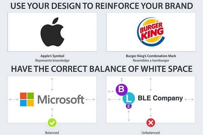 Τα μυστικά της Apple, της Coca Cola και των άλλων κολοσσών. Η συνταγή για το τέλειο logo
