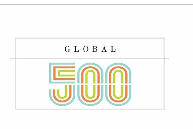 Αυτές είναι οι μεγαλύτερες εταιρείες του κόσμου