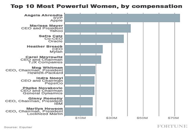 table-women1