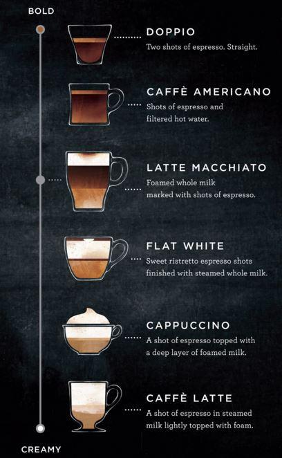 starbucks_espresso_classics-1