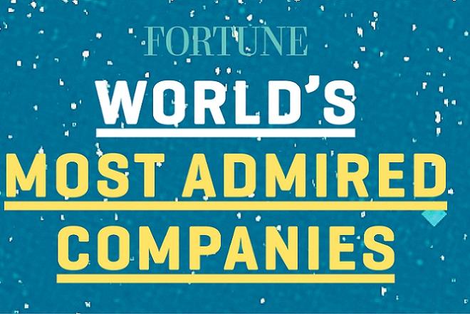 World's Most Admired Companies 2016: Ποιες εταιρείες βρίσκονται στην κορυφή;