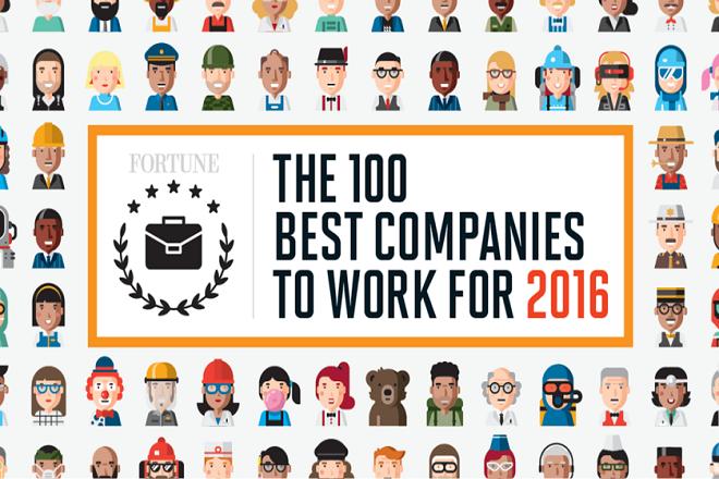 Ποιες είναι οι εταιρείες που ζητούν άμεσα προσωπικό