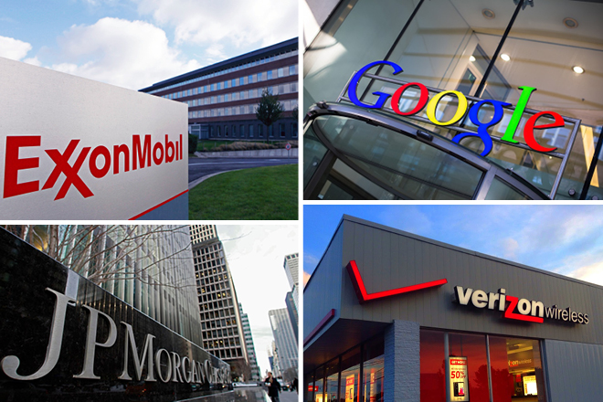 Oι δέκα εταιρείες που «σαρώνουν» στα κέρδη