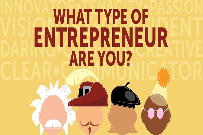 Τι τύπος επιχειρηματία είστε;