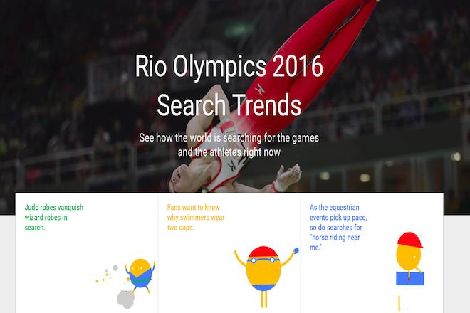 Google Trends Olympic Hub: Η νέα σελίδα της Google με όλα τα στοιχεία για τους Ολυμπιακούς Αγώνες