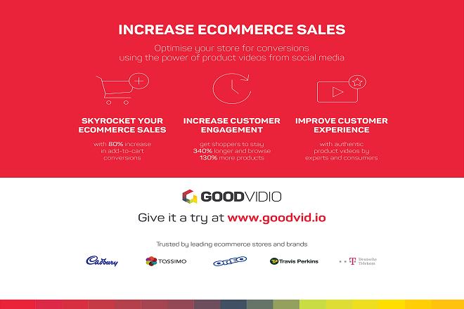 goodvidio-increase-ecommerce-sales