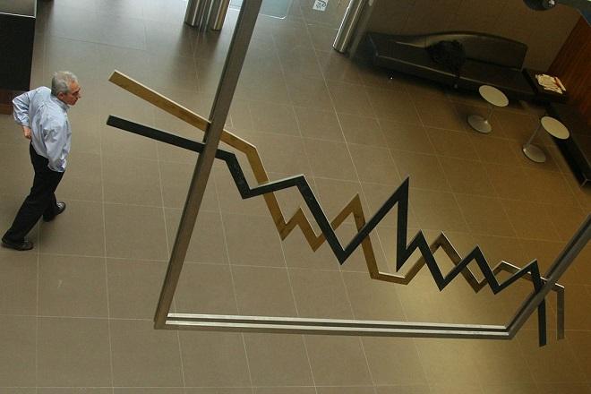 Χαμηλές «πτήσεις» για το Χρηματιστήριο παρά την ανοδική κίνηση των ευρωπαϊκών αγορών