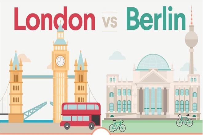 Λονδίνο VS Βερολίνο: Ποια πόλη θα γίνει τελικά η «Βασίλισσα των startups»
