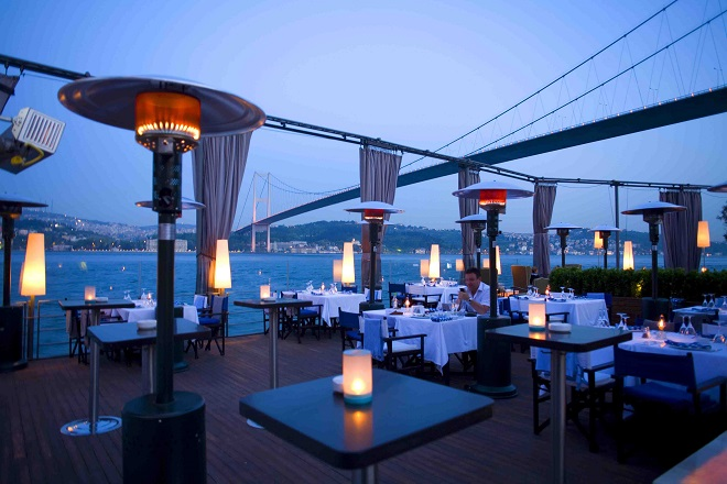 Tα καλύτερα εστιατόρια της Ευρώπης με απίστευτη θέα