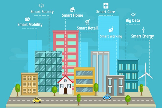 sicom-blog-smart-city