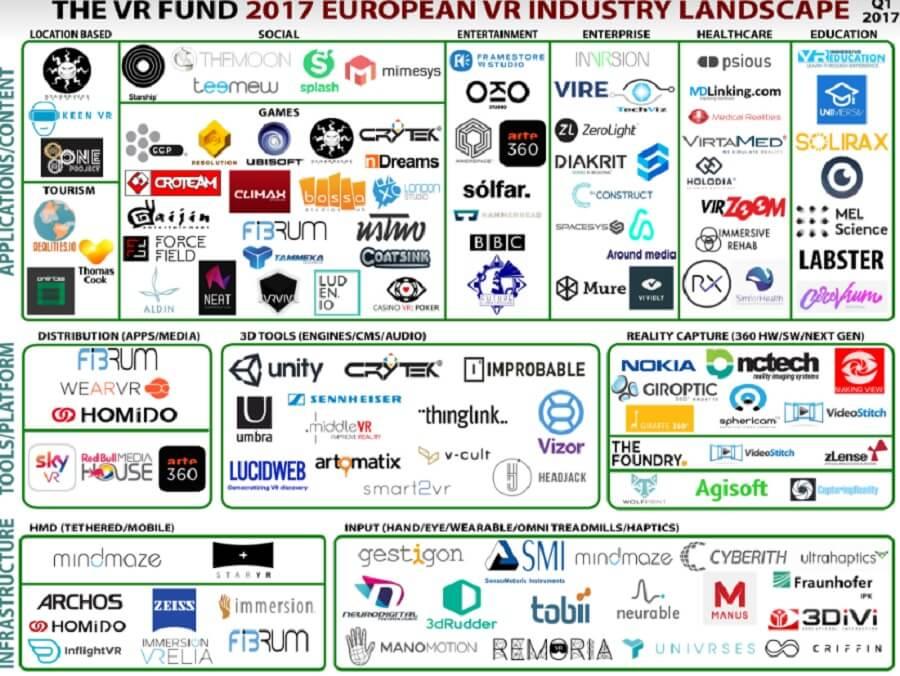 vr-fund-european-landscape