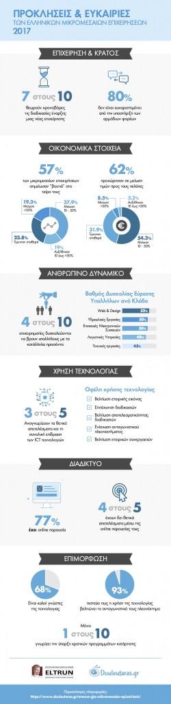 Survey_Infographic_PR