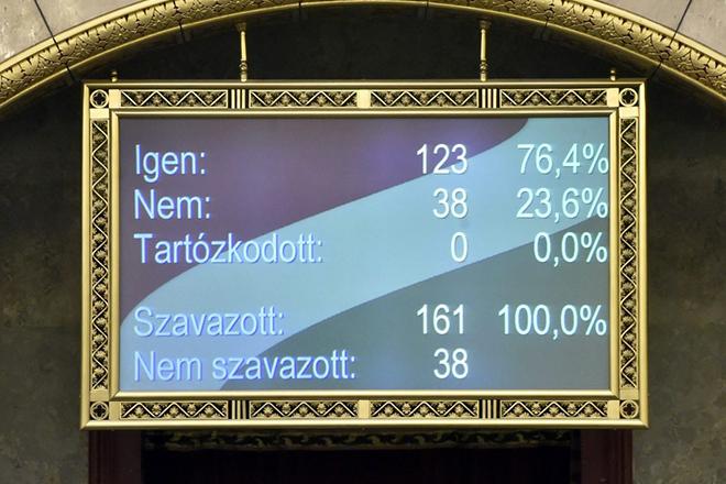 Η βουλή της Ουγγαρίας ετοιμάζεται να κλείσει το πανεπιστήμιο του Σόρος