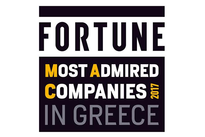 Most Admired Companies: Επιστρέφει η μεγαλύτερη έρευνα για την εταιρική φήμη στην Ελλάδα!