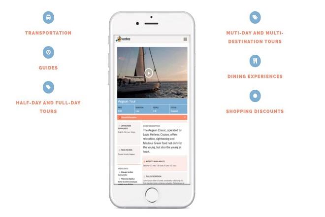 H startup που θέλει να φέρει όλους του Κινέζους τουρίστες στην Ελλάδα!