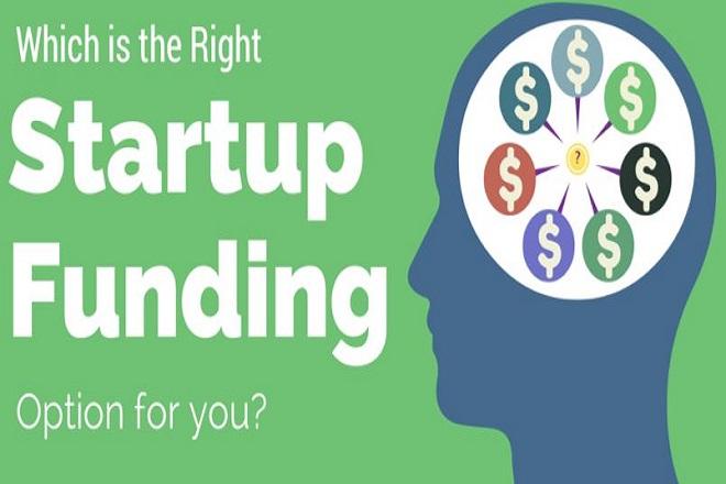 Ποια είναι η καλύτερη επιλογή χρηματοδότησης για την εταιρεία σας;