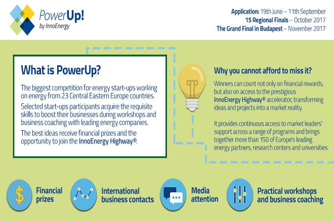 PowerUp!: Ένας διαγωνισμός για startups στον τομέα της ενέργειας