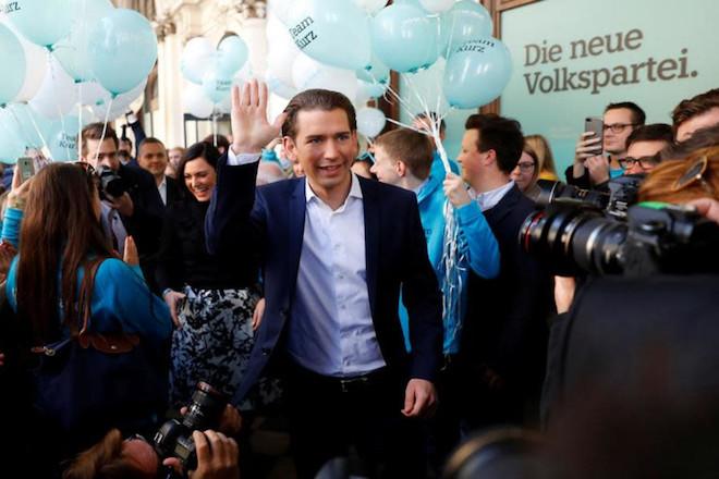 Εκλογές στην Αυστρία: Το φαβορί και τα σενάρια για την κυβερνητική συνεργασία