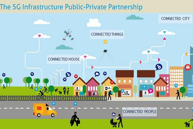 Ο Όμιλος ΟΤΕ «στο δρόμο» για το 5G