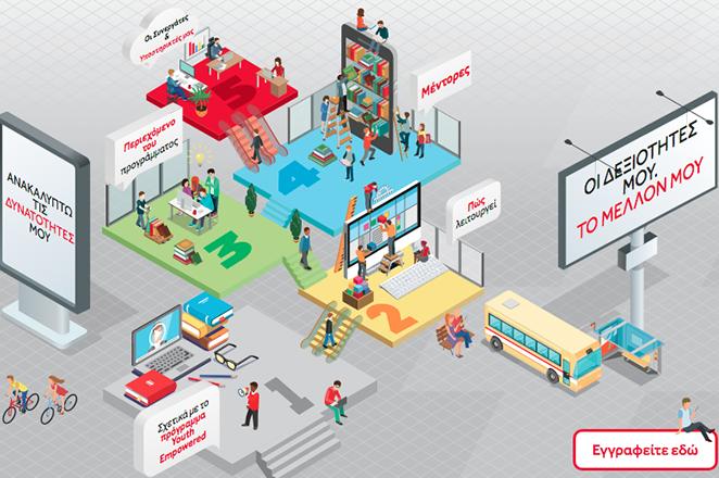 Αυτή είναι η νέα πλατφόρμα e-learning της Coca-Cola Τρία Έψιλον