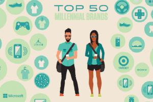 brands-millenials