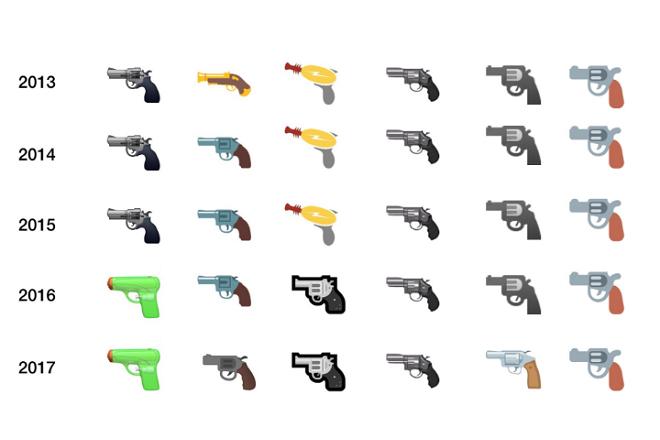 Τα emojis κατά της «οπλοκατοχής»