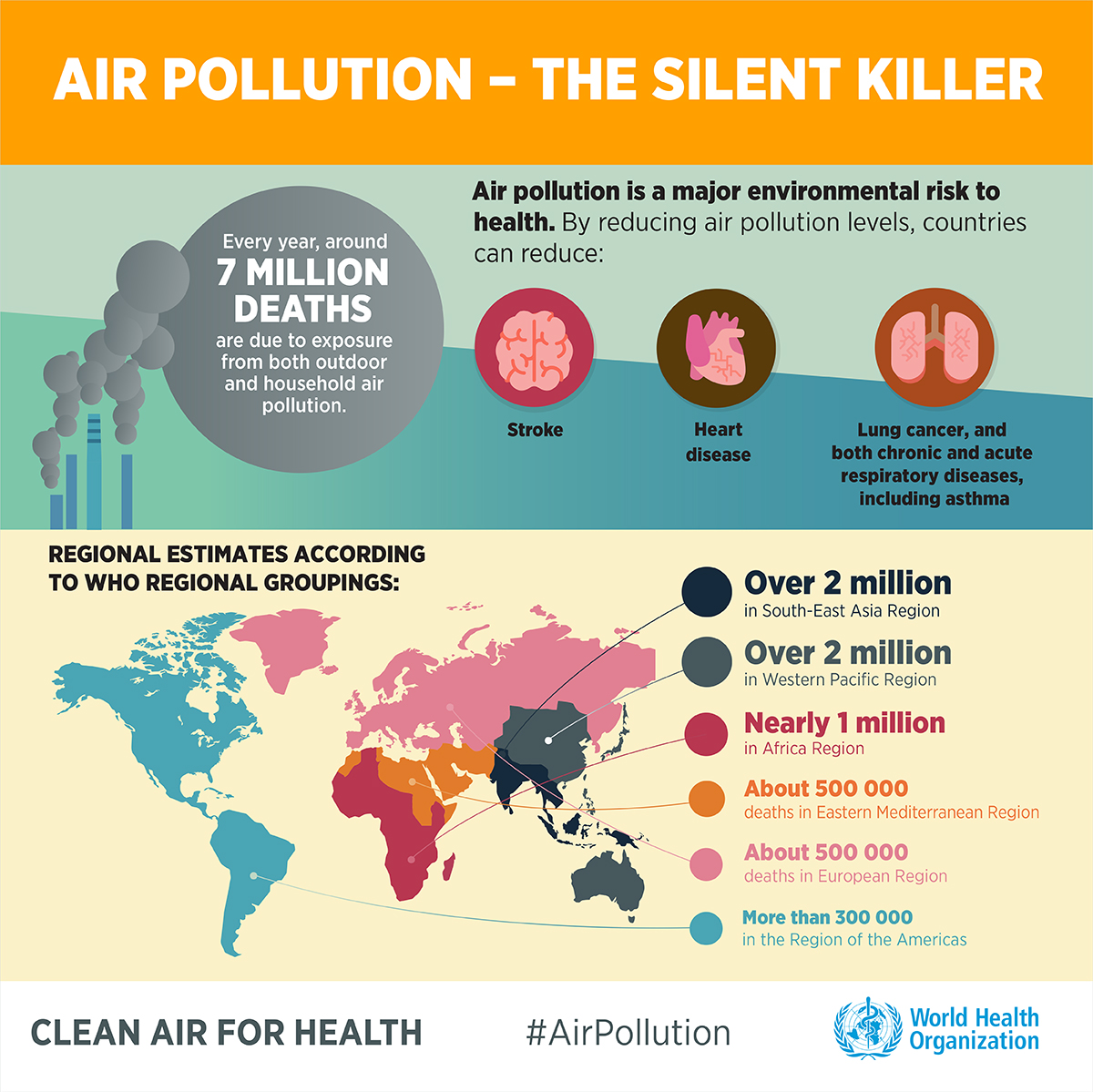 Air-pollution-INFOGRAPHICS-English-1.1200px