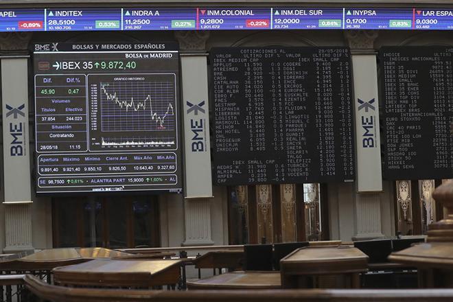 Δεύτερη μέρα μεγάλης πτώσης στις ευρωπαϊκές μετοχές λόγω Ιταλίας