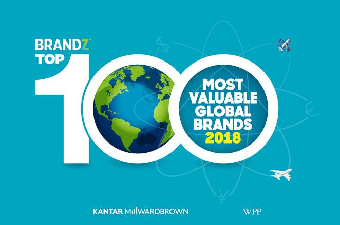 Οι εταιρείες με τη μεγαλύτερη αξία παγκοσμίως για το 2018