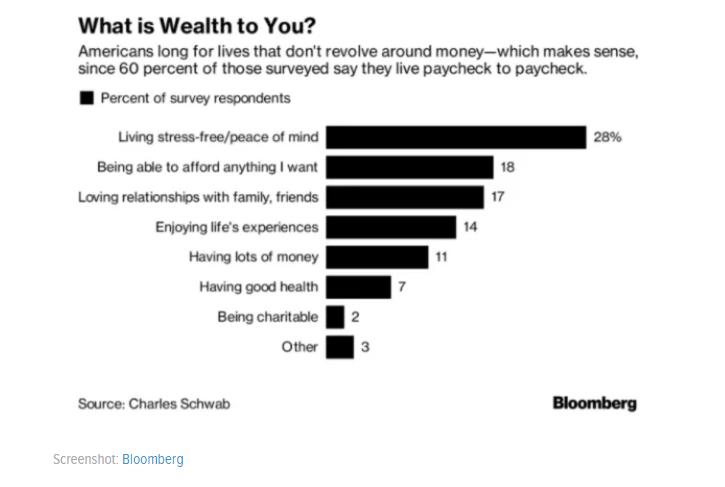 rich-chart