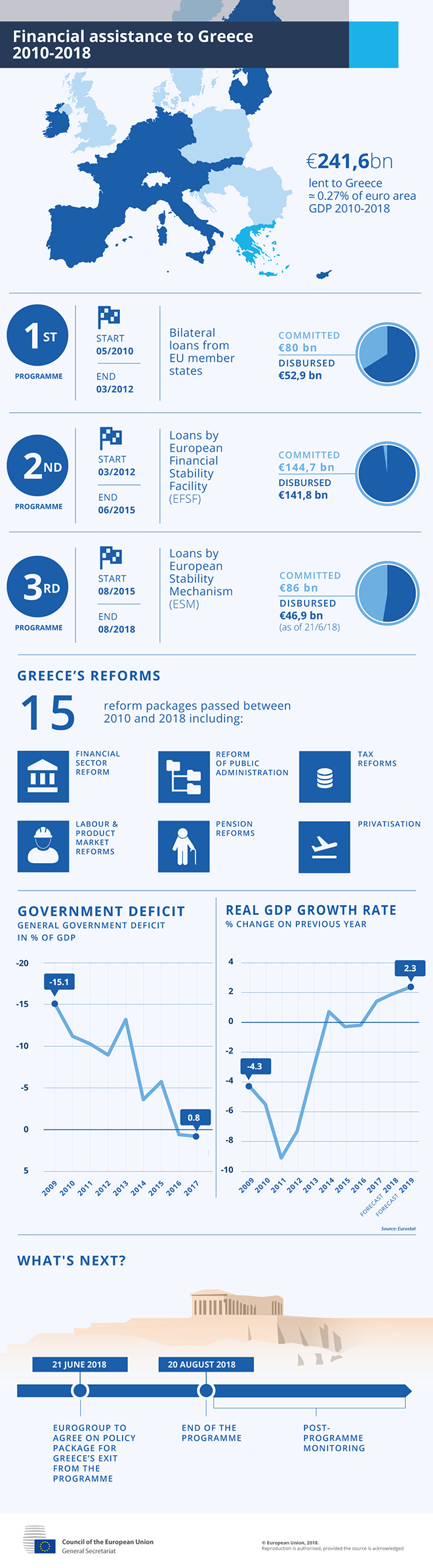 1806_greece-financial-assistance_final